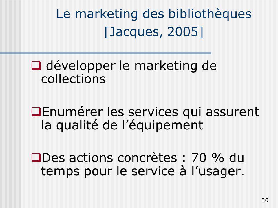 Le marketing des bibliothèques [Jacques, 2005]